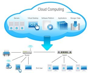 cloud-computing-image-small-300x240